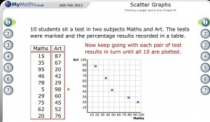 Graphs and charts posted ccuart Gallery