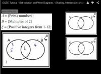 Set theory (video)