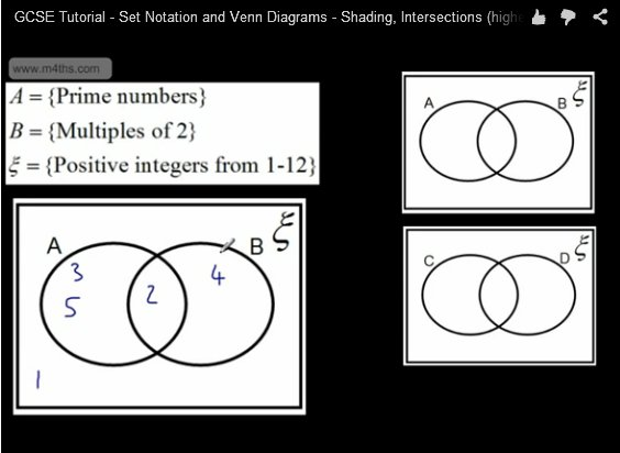 Set theory video settheoryvideo ccuart Image collections