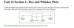 boxandwhiskerdiagrams